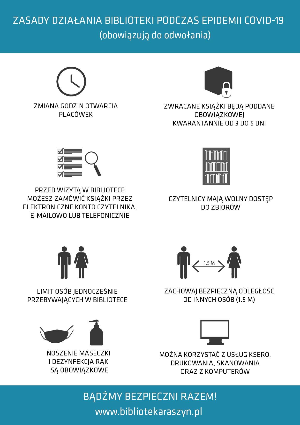 Zasady korzystania z biblioteki podczas COVID-19 - plakat